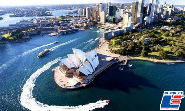 Học Kinh Tế Tài Chính tại Úc